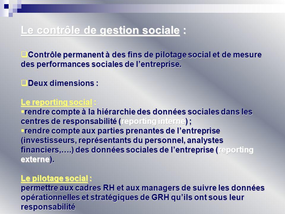 Le contrôle de gestion sociale : Contrôle permanent à des fins de pilotage social et de mesure des performances sociales de lentreprise. Contrôle perm