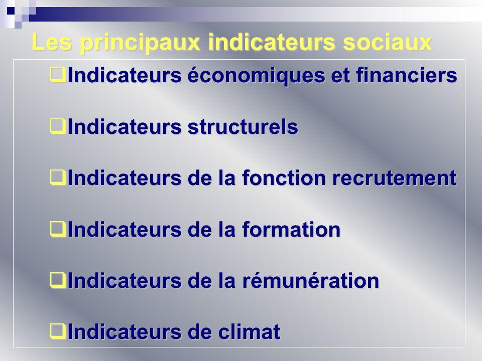 Les principaux indicateurs sociaux Indicateurs économiques et financiers Indicateurs économiques et financiers Indicateurs structurels Indicateurs str