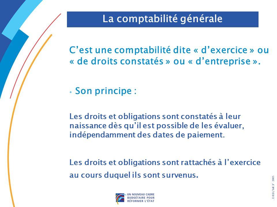 . DRB/ MCF - 2005 Cest une comptabilité dite « dexercice » ou « de droits constatés » ou « dentreprise ». w Son principe : Les droits et obligations s