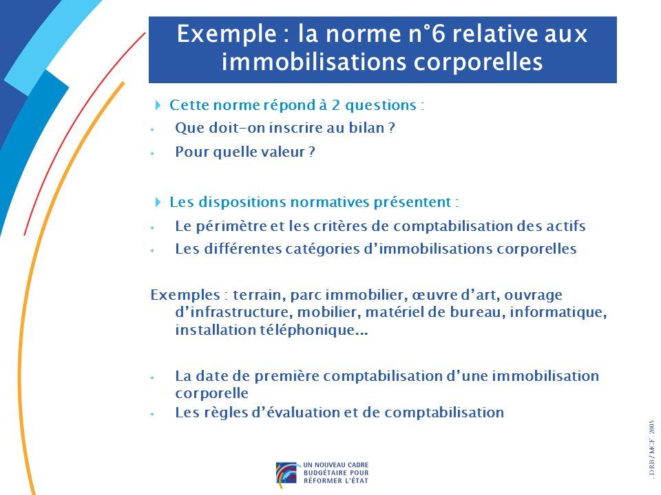 . DRB/ MCF - 2005 Cette norme répond à 2 questions : w Que doit-on inscrire au bilan ? w Pour quelle valeur ? Les dispositions normatives présentent :