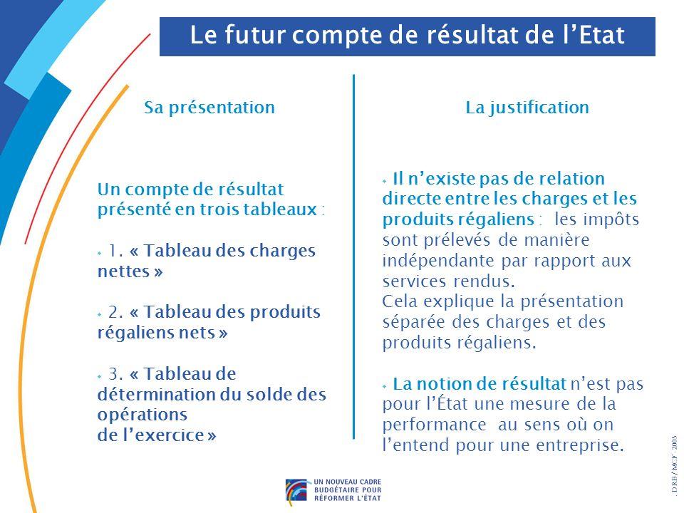 . DRB/ MCF - 2005 La justification Sa présentation Un compte de résultat présenté en trois tableaux : w 1. « Tableau des charges nettes » w 2. « Table