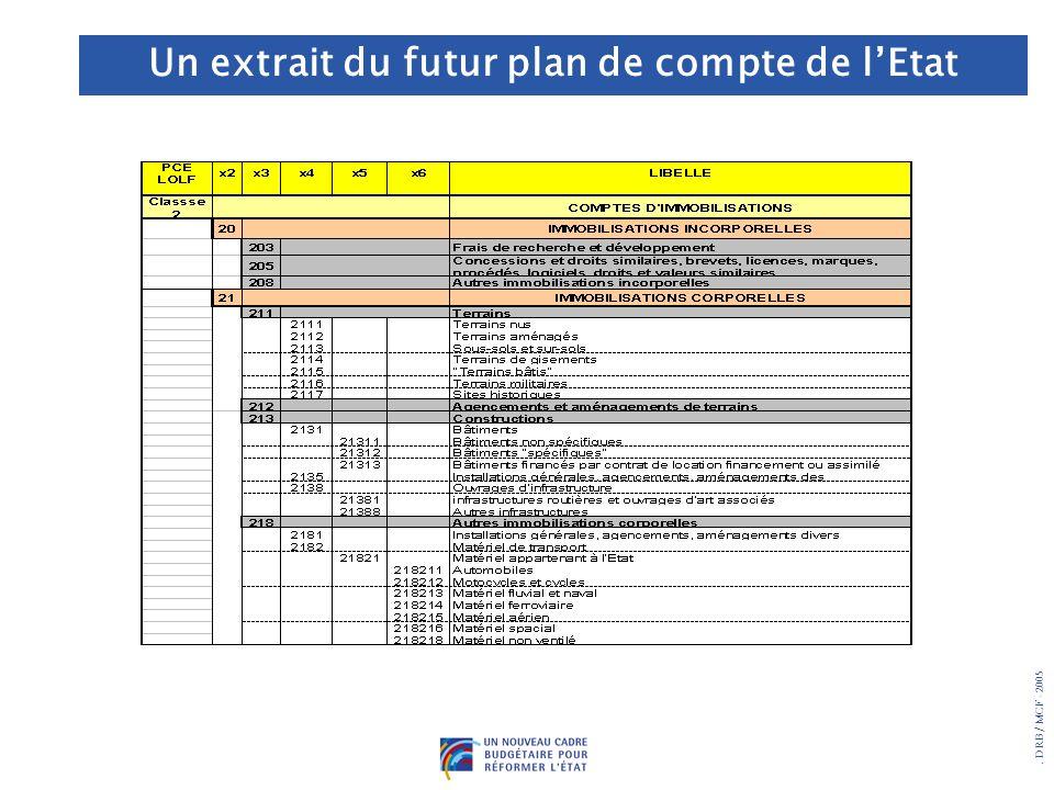 . DRB/ MCF - 2005 Un extrait du futur plan de compte de lEtat
