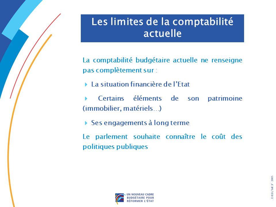 . DRB/ MCF - 2005 Les limites de la comptabilité actuelle La comptabilité budgétaire actuelle ne renseigne pas complètement sur : La situation financi