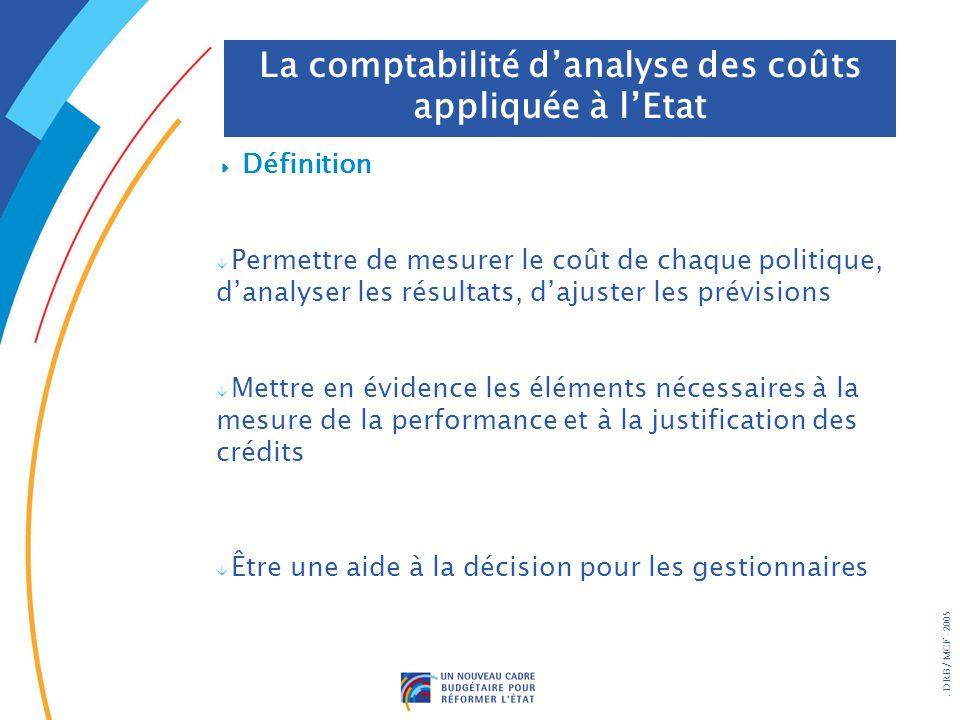. DRB/ MCF - 2005 Définition â Permettre de mesurer le coût de chaque politique, danalyser les résultats, dajuster les prévisions â Mettre en évidence
