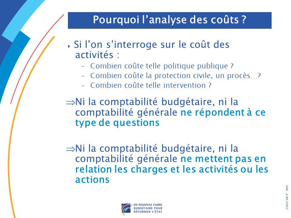 . DRB/ MCF - 2005 Si lon sinterroge sur le coût des activités : –Combien coûte telle politique publique ? –Combien coûte la protection civile, un proc