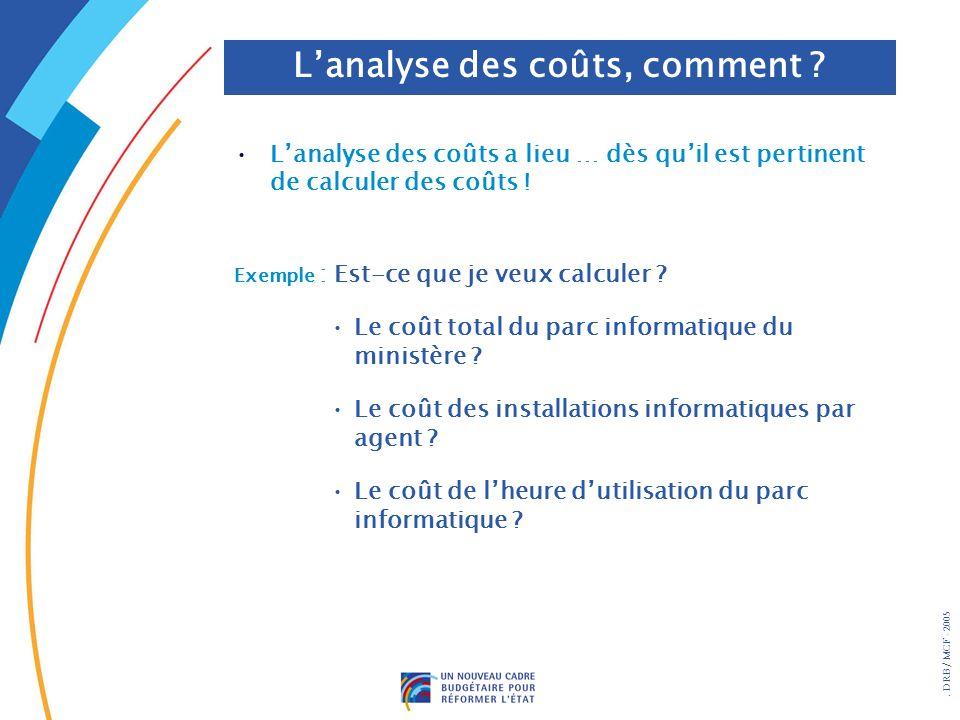 . DRB/ MCF - 2005 Lanalyse des coûts a lieu … dès quil est pertinent de calculer des coûts ! Exemple : Est-ce que je veux calculer ? Le coût total du