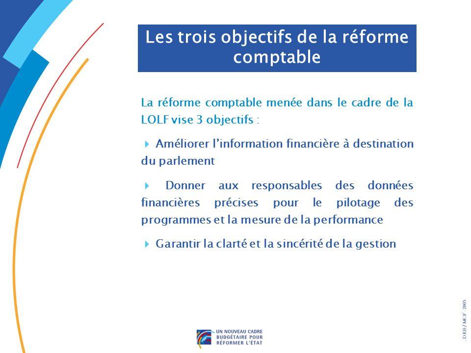 . DRB/ MCF - 2005 Les trois objectifs de la réforme comptable La réforme comptable menée dans le cadre de la LOLF vise 3 objectifs : Améliorer linformation financière à destination du parlement Donner aux responsables des données financières précises pour le pilotage des programmes et la mesure de la performance Garantir la clarté et la sincérité de la gestion