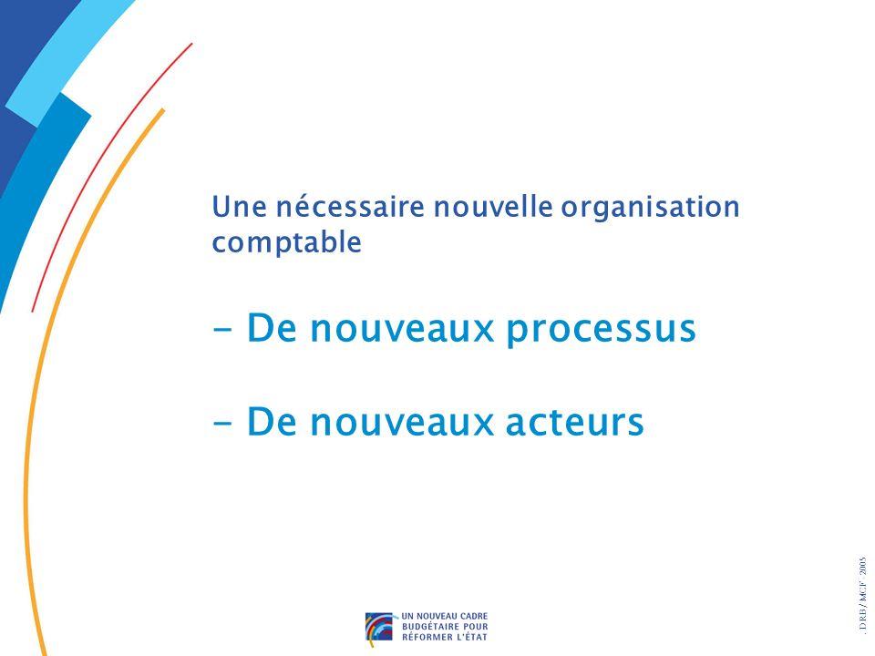 . DRB/ MCF - 2005 Une nécessaire nouvelle organisation comptable - De nouveaux processus - De nouveaux acteurs