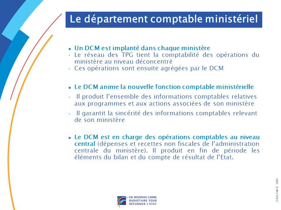 . DRB/ MCF - 2005 n Un DCM est implanté dans chaque ministère w Le réseau des TPG tient la comptabilité des opérations du ministère au niveau déconcen