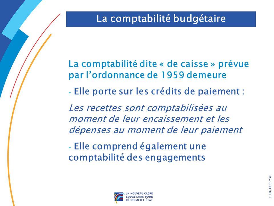 . DRB/ MCF - 2005 La LOLF, article 27 – 2 « LÉtat met en œuvre une comptabilité destinée à analyser les coûts des différentes actions engagées dans le cadre des programmes » Calcul des coûts par actions