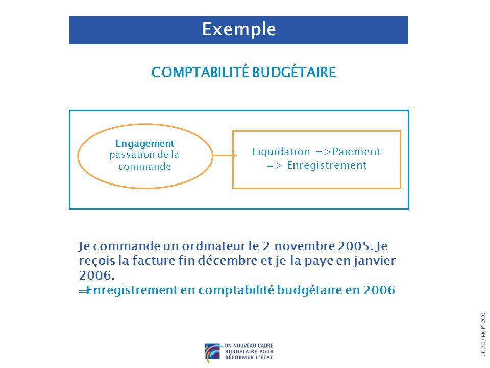 . DRB/ MCF - 2005 Engagement passation de la commande Liquidation =>Paiement => Enregistrement Je commande un ordinateur le 2 novembre 2005. Je reçois