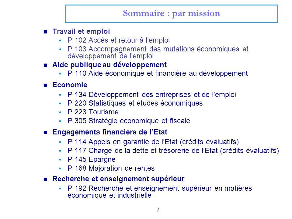 2 Travail et emploi w P 102 Accès et retour à lemploi w P 103 Accompagnement des mutations économiques et développement de lemploi Aide publique au dé