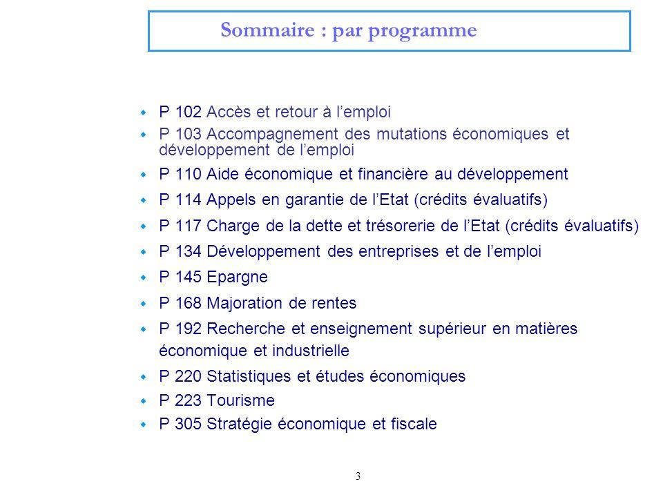 3 w P 102 Accès et retour à lemploi w P 103 Accompagnement des mutations économiques et développement de lemploi w P 110 Aide économique et financière