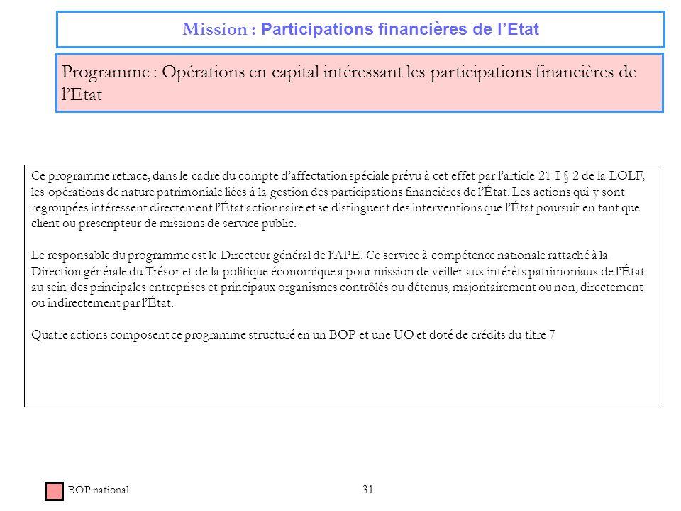31 Mission : Participations financières de lEtat Programme : Opérations en capital intéressant les participations financières de lEtat BOP national Ce