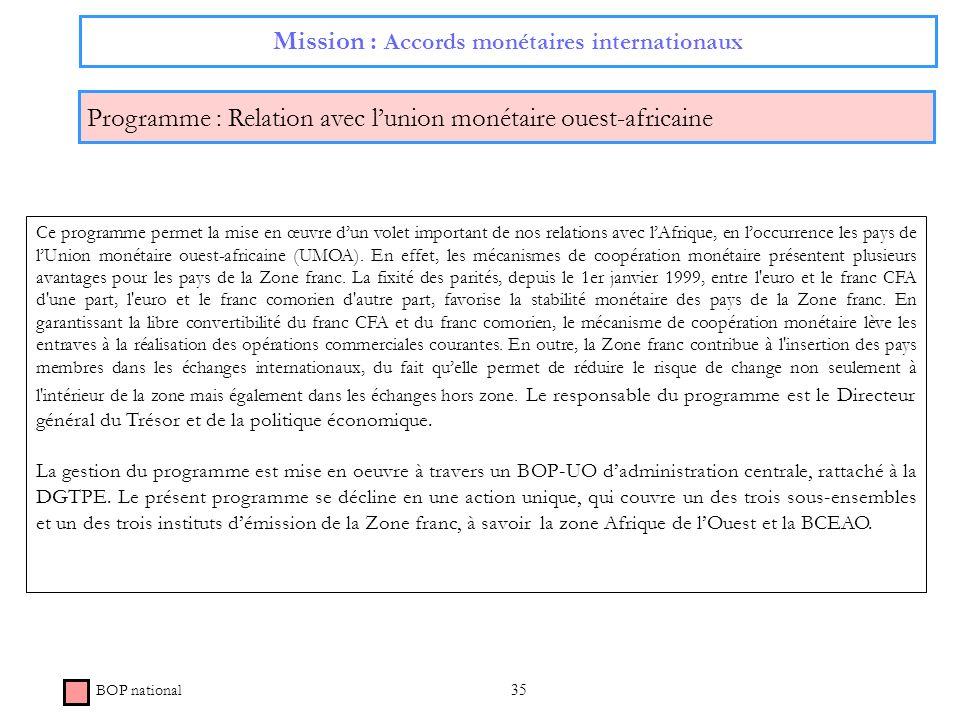 35 Mission : Accords monétaires internationaux Programme : Relation avec lunion monétaire ouest-africaine BOP national Ce programme permet la mise en