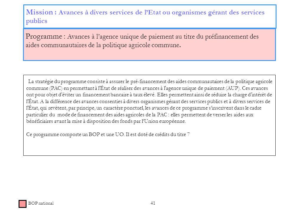 41 Mission : Avances à divers services de lEtat ou organismes gérant des services publics Programme : Avances à lagence unique de paiement au titre du