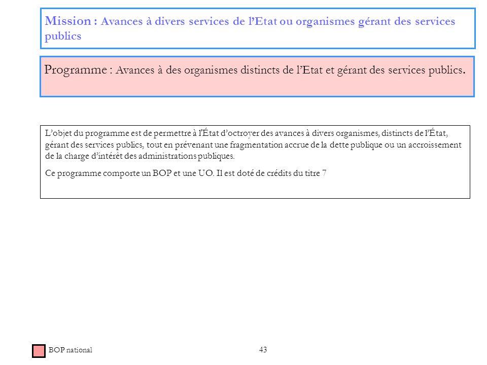 43 Mission : Avances à divers services de lEtat ou organismes gérant des services publics Programme : Avances à des organismes distincts de lEtat et g
