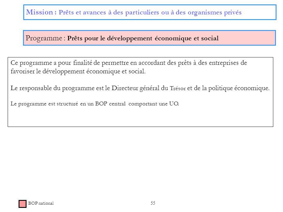 55 Mission : Prêts et avances à des particuliers ou à des organismes privés Programme : Prêts pour le développement économique et social BOP national