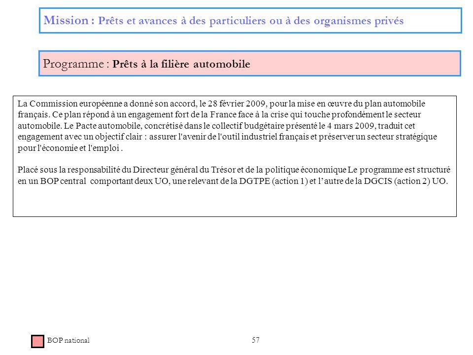 57 Mission : Prêts et avances à des particuliers ou à des organismes privés Programme : Prêts à la filière automobile BOP national La Commission europ