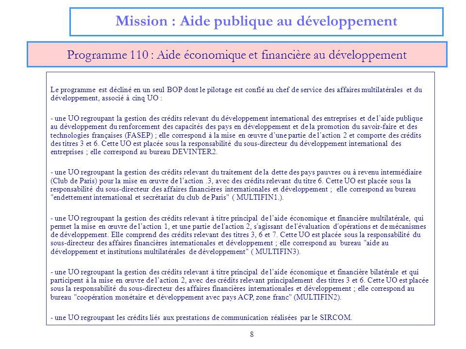 8 Mission : Aide publique au développement Programme 110 : Aide économique et financière au développement Le programme est décliné en un seul BOP dont
