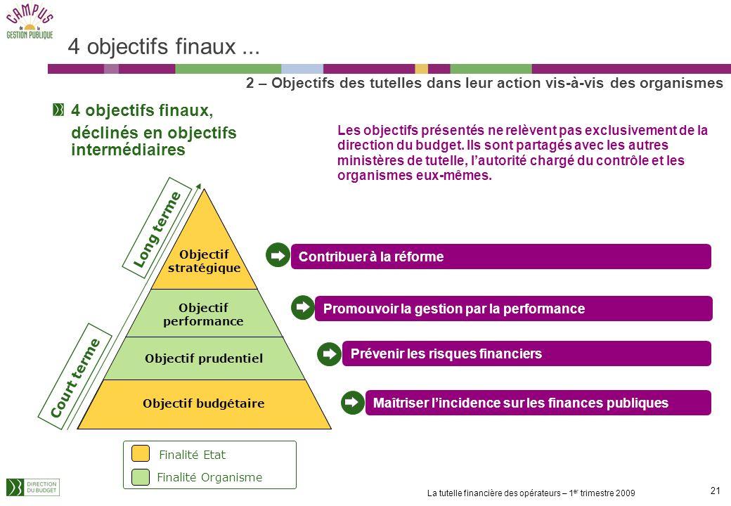 Sommaire La tutelle financière des opérateurs – 1 er trimestre 2009 Introduction : objectifs et enjeux 1. Quest-ce quun opérateur ? Définition de la n