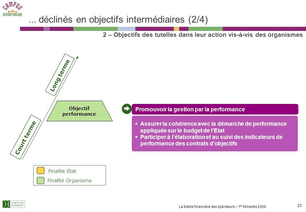 22 La tutelle financière des opérateurs – 1 er trimestre 2009... déclinés en objectifs intermédiaires (1/4) Long terme Objectif stratégique Contribuer