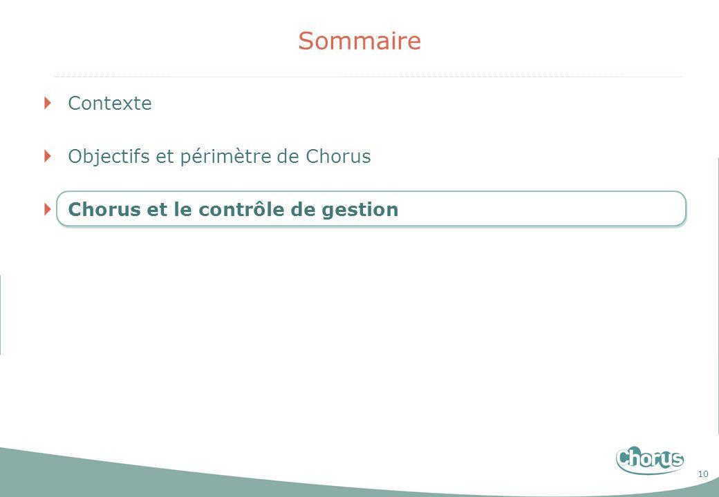 10 Sommaire Contexte Objectifs et périmètre de Chorus Chorus et le contrôle de gestion