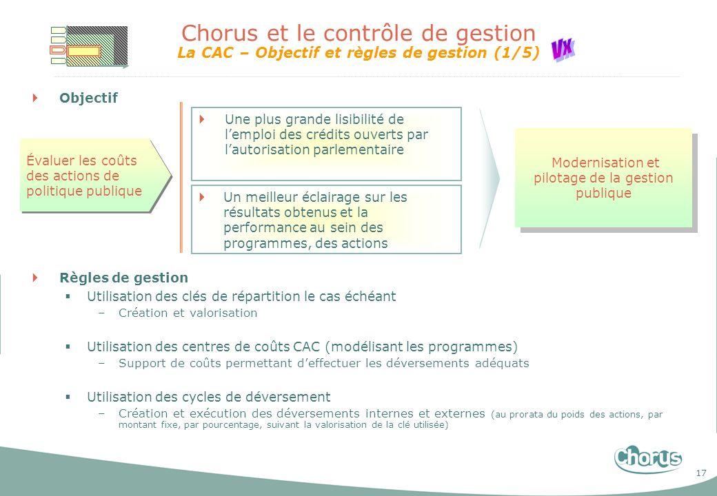 18 Chorus et le contrôle de gestion La CAC – plusieurs niveaux (2/5) La CAC intervient à plusieurs niveaux : Dépense prévisionnelle complète Dépense exécutée complète Le coût complet En version prévisionnelle au titre du PLF, de la LFI-LFI 1, de la LFR 2, : - Calcul de la dépense prévisionnelle complète des actions de politique publique (PAP) En version réelle au titre du PLR : - Calcul de la dépense exécutée complète des actions de politique publique (RAP) En version réelle au titre du PLR : - Coût complet des actions de politique publique Comptabilité budgétaire Crédits de paiement par action, sous-action Comptabilité générale Charges et certains produits par action, sous action 1 LFI retraitée de lexercice N sur la base de la nomenclature N+1 2 LFR modifiant considérablement la LFI et à la demande du Parlement