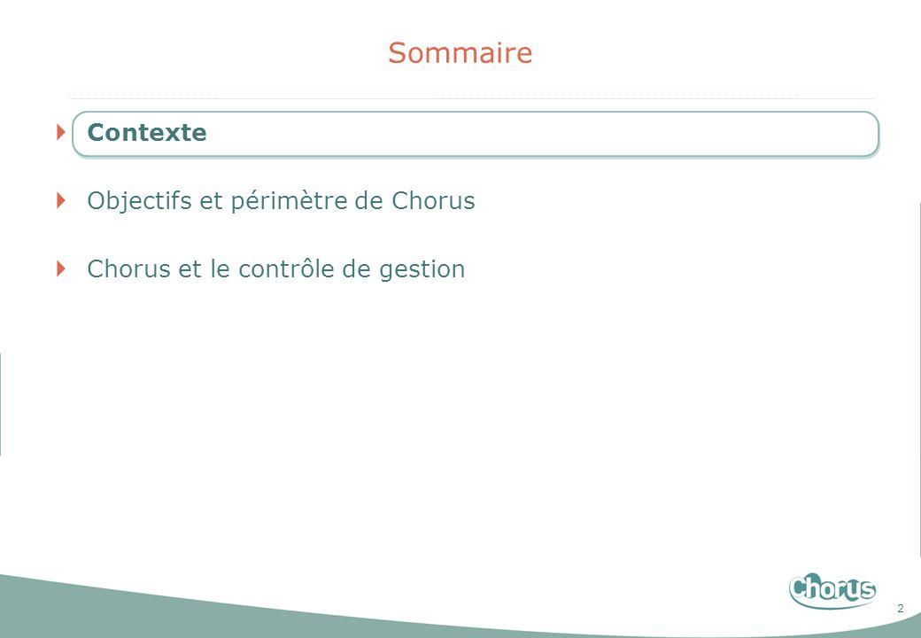 2 Sommaire Contexte Objectifs et périmètre de Chorus Chorus et le contrôle de gestion