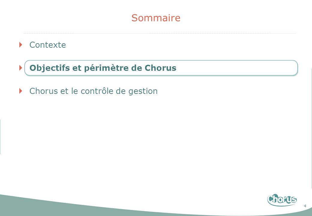 4 Sommaire Contexte Objectifs et périmètre de Chorus Chorus et le contrôle de gestion