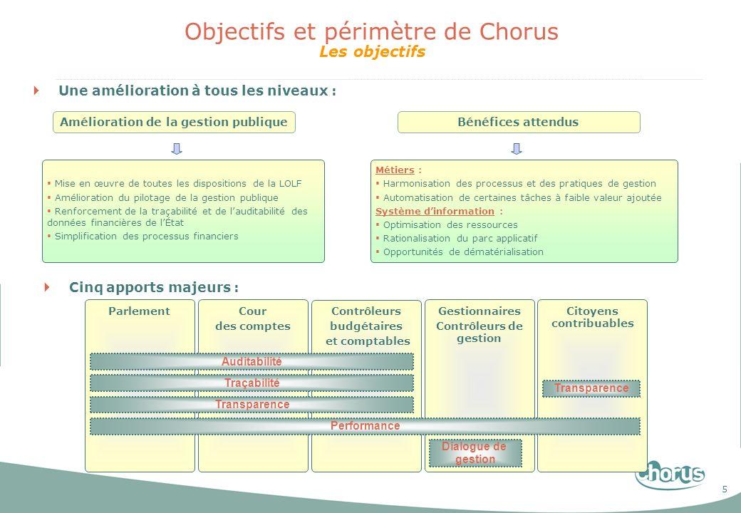 5 Objectifs et périmètre de Chorus Les objectifs Une amélioration à tous les niveaux : Mise en œuvre de toutes les dispositions de la LOLF Amélioratio