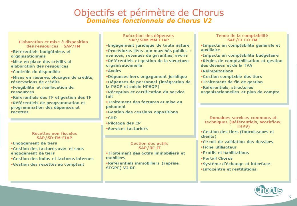 6 Objectifs et périmètre de Chorus Domaines fonctionnels de Chorus V2 Élaboration et mise à disposition des ressources – SAP/FM Référentiels budgétair