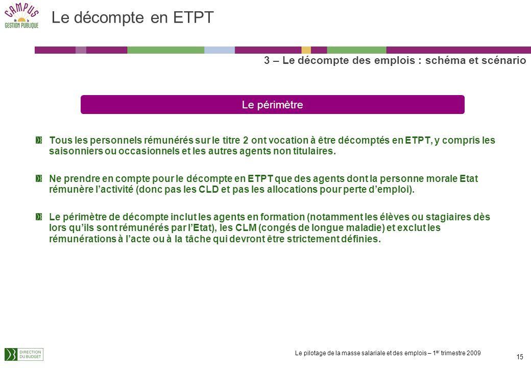Le pilotage de la masse salariale et des emplois – 1 er trimestre 2009 14 Le décompte en ETPT La conversion de lactivité des agents en équivalents tem