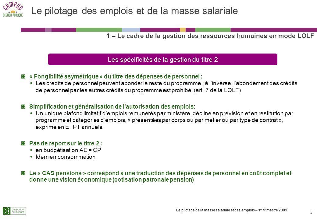 Le pilotage de la masse salariale et des emplois – 1 er trimestre 2009 23 Agents hors plafond demplois -Agents qui ne perçoivent aucune rémunération (détachement sortant (1) hors cadre, disponibilités, congé parental, etc.) -Agents qui ne perçoivent que des prestations sociales (congé de fin dactivité, congé de longue durée, allocation de retour à lemploi) -Agents dont la rémunération simpute sur le compte 641 mais qui ne consomment pas de plafond demplois (agents rémunérés à lacte ou à la tâche) Agents dans le plafond demplois -Agents ayant une affectation opérationnelle dans le ministère et qui participent à son activité (agents en activité, y compris accueil en détachement (2)) -Agents gérés par un ministère délégataire et qui participent à lactivité du ministère (délégant) ( délégation de gestion) (3) -Agents qui ne participent pas à lactivité du ministère (congé de formation, maladie ordinaire, congé de grave maladie, congé paternité, MAD sortante) -Agents gérés pour le compte dun autre ministère (les plafonds demplois et de crédits du budget voté sont corrigés en gestion par un transfert demplois et de crédits) Agents hors plafond demplois du ministère et non gérés par lui, mais qui participent à l activité du ministère -Agents mis à disposition par un autre ministère, un opérateur ou une autre personne morale que lEtat, à titre gratuit.
