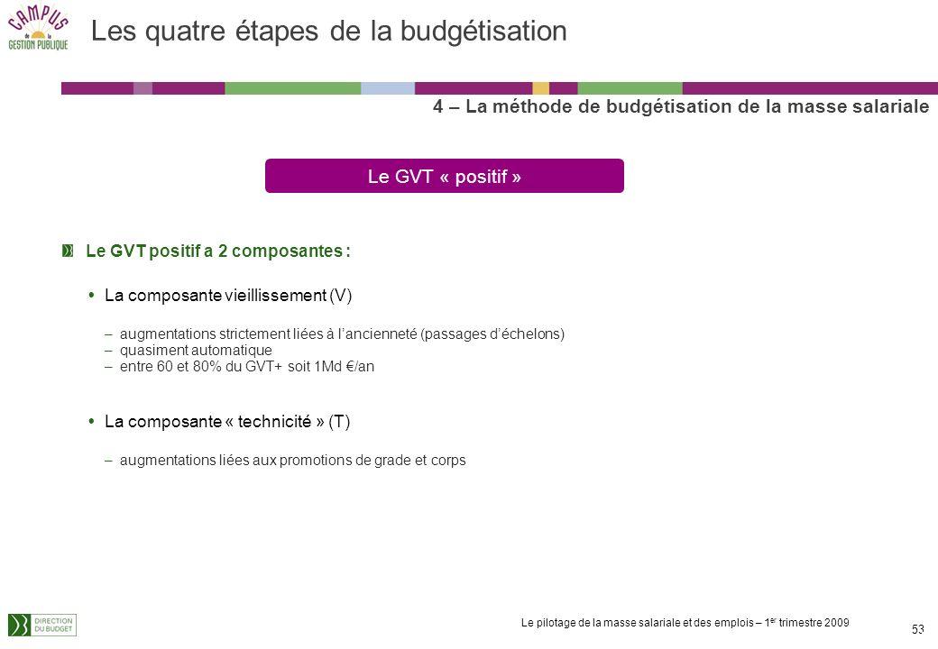 Le pilotage de la masse salariale et des emplois – 1 er trimestre 2009 52 Exemple : supposons des mesures statutaires dun montant global de 2 Focus :