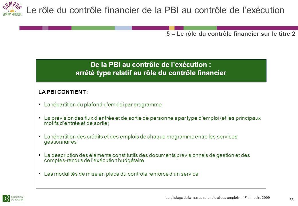 Le pilotage de la masse salariale et des emplois – 1 er trimestre 2009 65 Lorganisation en service déconcentré 5 – Le rôle du contrôle financier sur l