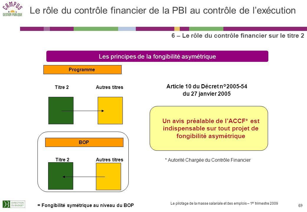 Le pilotage de la masse salariale et des emplois – 1 er trimestre 2009 68 6 – Le rôle du contrôle financier sur le titre 2 Le rôle du contrôle financi