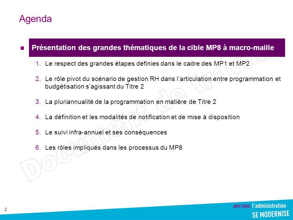 2 Agenda Présentation des grandes thématiques de la cible MP8 à macro-maille 1.Le respect des grandes étapes définies dans le cadre des MP1 et MP2 2.L
