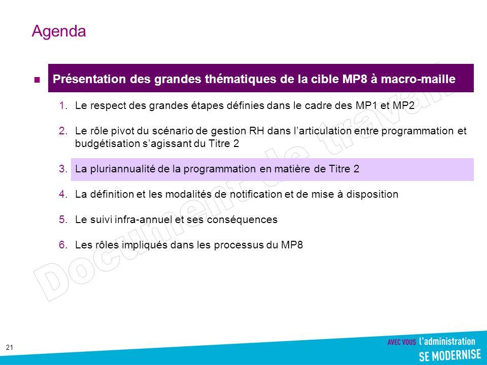 21 Agenda Présentation des grandes thématiques de la cible MP8 à macro-maille 1.Le respect des grandes étapes définies dans le cadre des MP1 et MP2 2.