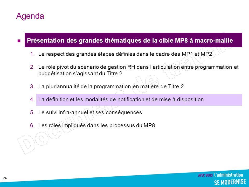 24 Agenda Présentation des grandes thématiques de la cible MP8 à macro-maille 1.Le respect des grandes étapes définies dans le cadre des MP1 et MP2 2.