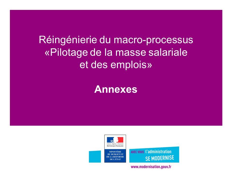 38 Réingénierie du macro-processus «Pilotage de la masse salariale et des emplois» Annexes