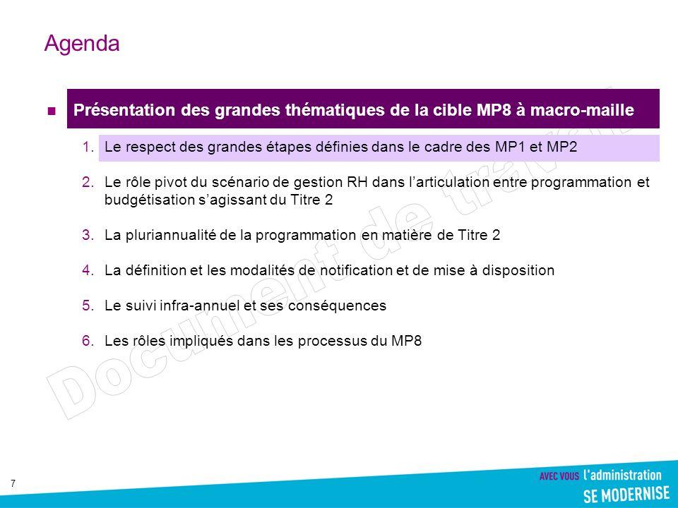 8 Le respect des grandes étapes définies dans le cadre des MP1 et MP2 Enjeux : Identifier lampleur des spécificités liées au pilotage de la masse salariale et des emplois par rapport aux autres macro-processus cibles déjà définis.