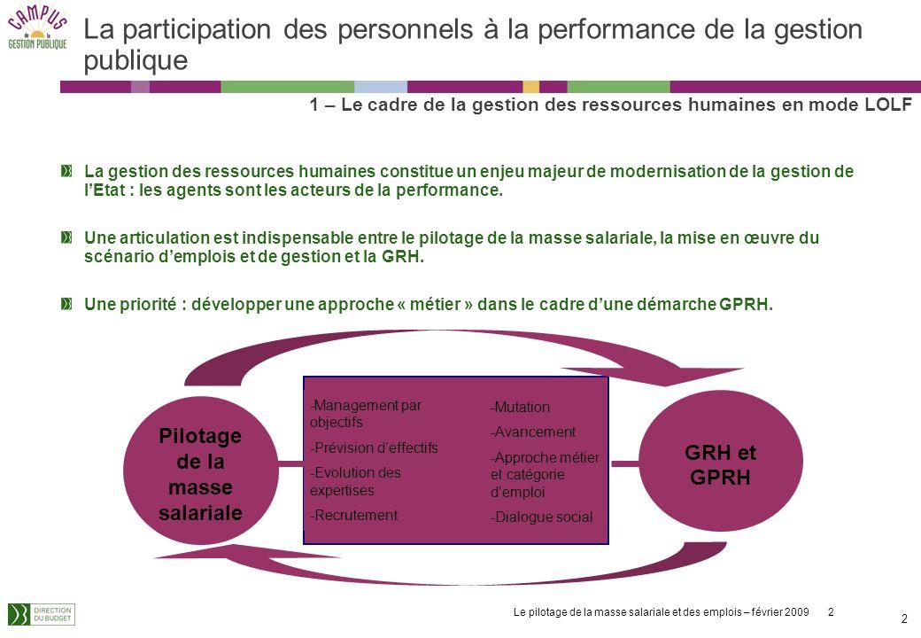 Le pilotage de la masse salariale et des emplois – février 2009 2 2 2 La participation des personnels à la performance de la gestion publique La gestion des ressources humaines constitue un enjeu majeur de modernisation de la gestion de lEtat : les agents sont les acteurs de la performance.