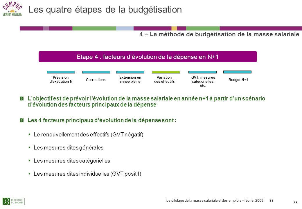 Le pilotage de la masse salariale et des emplois – février 2009 38 38 Lobjectif est de prévoir lévolution de la masse salariale en année n+1 à partir dun scénario dévolution des facteurs principaux de la dépense Les 4 facteurs principaux dévolution de la dépense sont : Le renouvellement des effectifs (GVT négatif) Les mesures dites générales Les mesures dites catégorielles Les mesures dites individuelles (GVT positif) Les quatre étapes de la budgétisation 4 – La méthode de budgétisation de la masse salariale Etape 4 : facteurs dévolution de la dépense en N+1 Prévision dexécution N Corrections Extension en année pleine Variation des effectifs GVT, mesures catégorielles, etc.