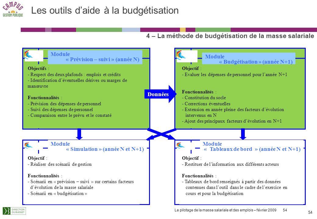 Le pilotage de la masse salariale et des emplois – février 2009 54 54 Objectif : - Evaluer les dépenses de personnel pour lannée N+1 Fonctionnalités : - Constitution du socle - Corrections éventuelles - Extension en année pleine des facteurs dévolution intervenus en N - Ajout des principaux facteurs dévolution en N+1 Module « Simulation » (année N et N+1) Objectif : - Réaliser des scénarii de gestion Fonctionnalités : - Scénarii en « prévision – suivi » sur certains facteurs dévolution de la masse salariale - Scénarii en « budgétisation » Module « Tableaux de bord » (année N et N+1) Objectif : - Restituer de linformation aux différents acteurs Fonctionnalités : - Tableaux de bord renseignés à partir des données contenues dans loutil dans le cadre de lexercice en cours et pour la budgétisation Module « Prévision – suivi » (année N) Objectifs : - Respect des deux plafonds : emplois et crédits - Identification déventuelles dérives ou marges de manœuvre Fonctionnalités : - Prévision des dépenses de personnel - Suivi des dépenses de personnel - Comparaison entre le prévu et le constaté Données Module « Budgétisation » (année N+1) Les outils daide à la budgétisation 4 – La méthode de budgétisation de la masse salariale