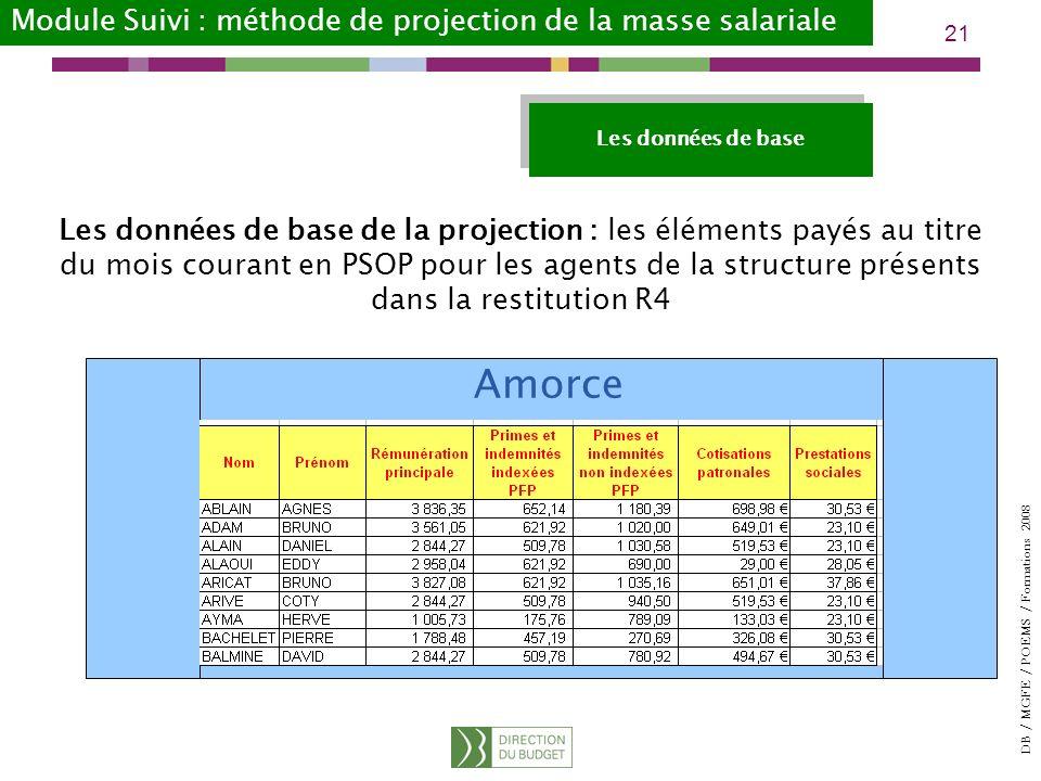 DB / MGFE / POEMS / Formations 2008 21 Les données de base de la projection : les éléments payés au titre du mois courant en PSOP pour les agents de la structure présents dans la restitution R4 Amorce Les données de base Module Suivi : méthode de projection de la masse salariale