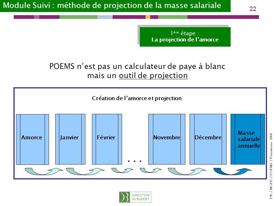 DB / MGFE / POEMS / Formations 2008 22 Création de lamorce et projection Amorce...