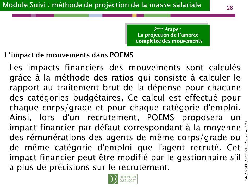 DB / MGFE / POEMS / Formations 2008 26 Limpact de mouvements dans POEMS Les impacts financiers des mouvements sont calculés grâce à la méthode des ratios qui consiste à calculer le rapport au traitement brut de la dépense pour chacune des catégories budgétaires.
