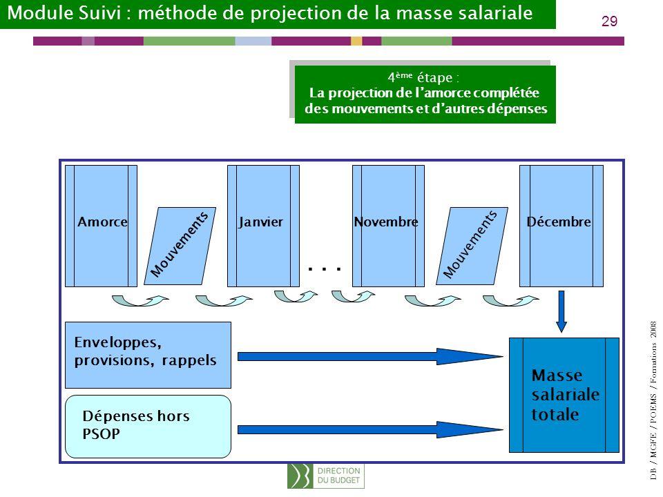 DB / MGFE / POEMS / Formations 2008 29 Amorce...