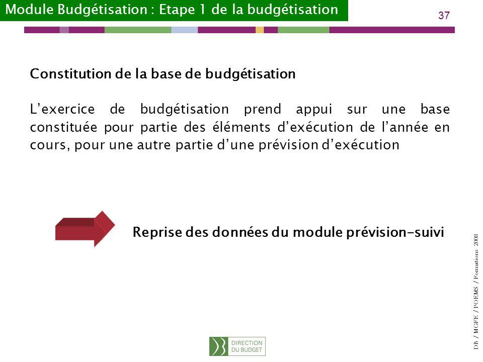 DB / MGFE / POEMS / Formations 2008 37 Constitution de la base de budgétisation Lexercice de budgétisation prend appui sur une base constituée pour partie des éléments dexécution de lannée en cours, pour une autre partie dune prévision dexécution Reprise des données du module prévision-suivi Module Budgétisation : Etape 1 de la budgétisation